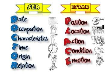 Ser And Estar Examples In Sentences